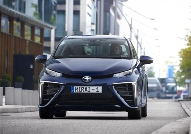 European Fuel Cell Technology